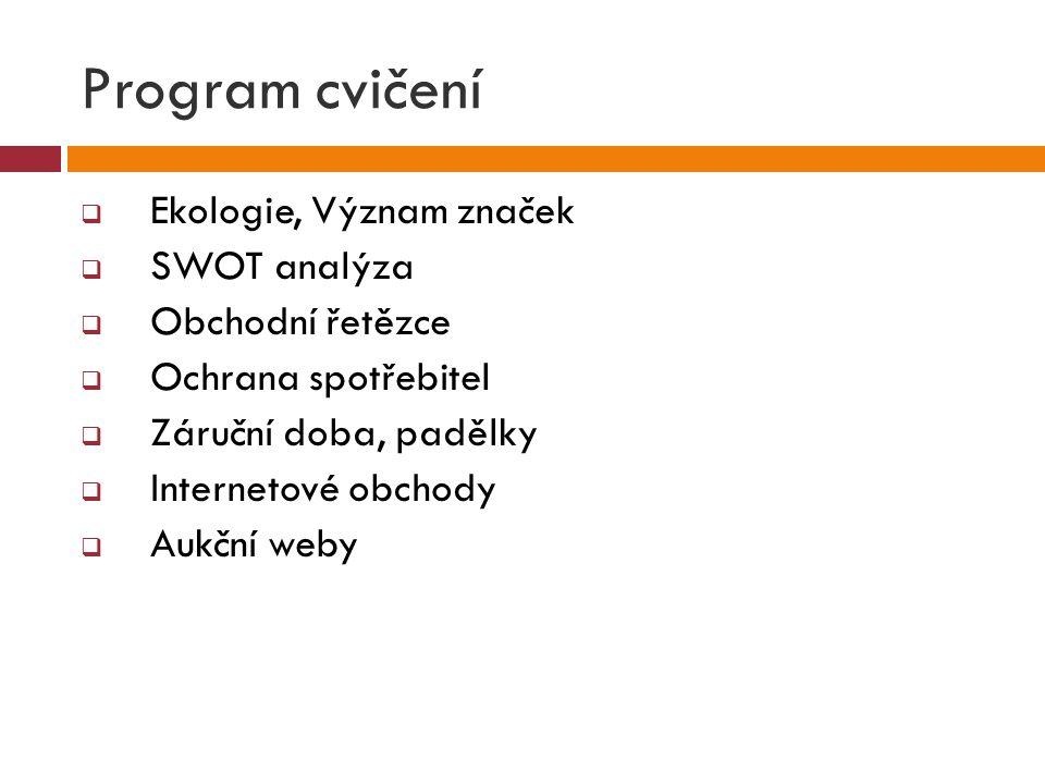 Program cvičení Ekologie, Význam značek SWOT analýza Obchodní řetězce