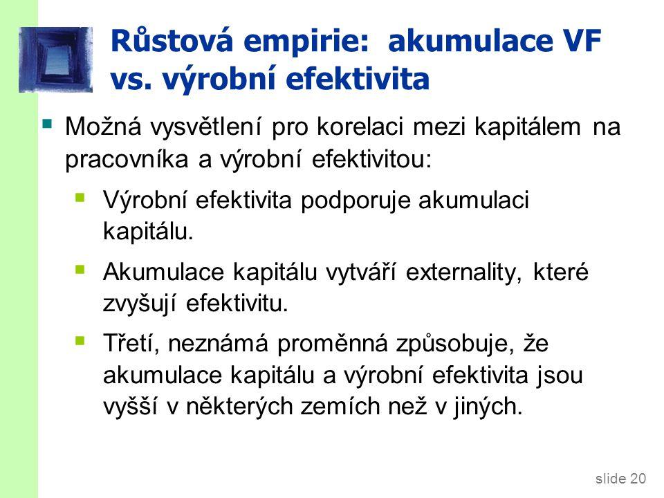 ČR: Zdroje konvergence (příspěvky k růstu potenciálního produktu %)