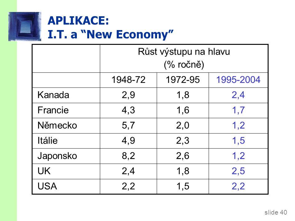 APLIKACE: I.T. a New Economy