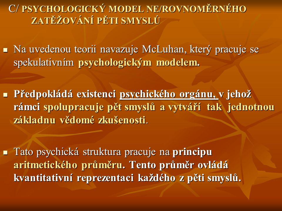 C/ PSYCHOLOGICKÝ MODEL NE/ROVNOMĚRNÉHO ZATĚŽOVÁNÍ PĚTI SMYSLÚ