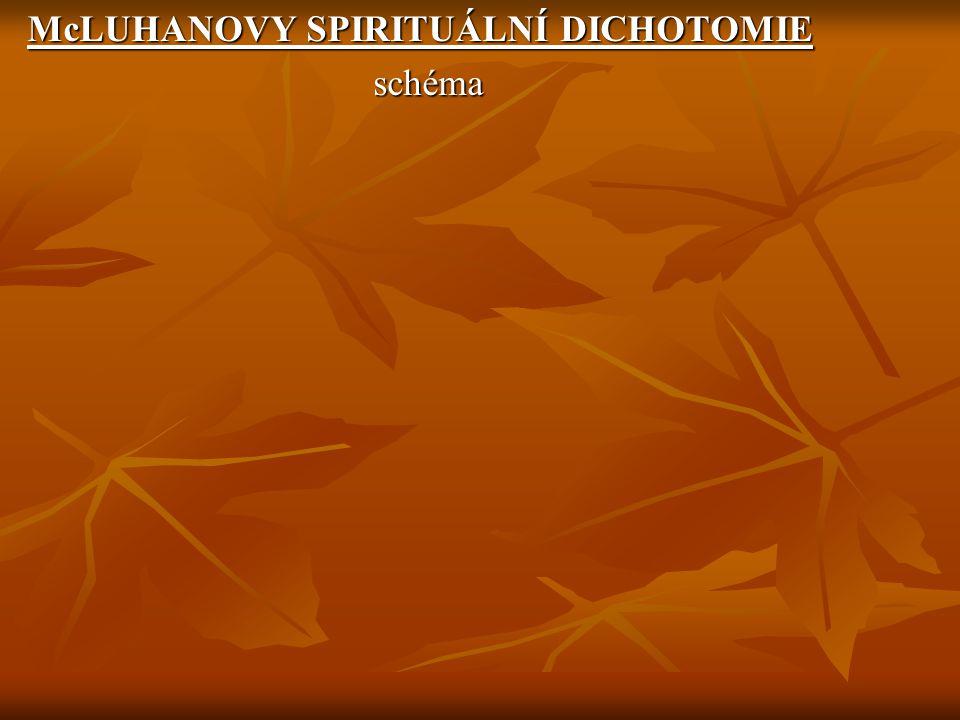 McLUHANOVY SPIRITUÁLNÍ DICHOTOMIE
