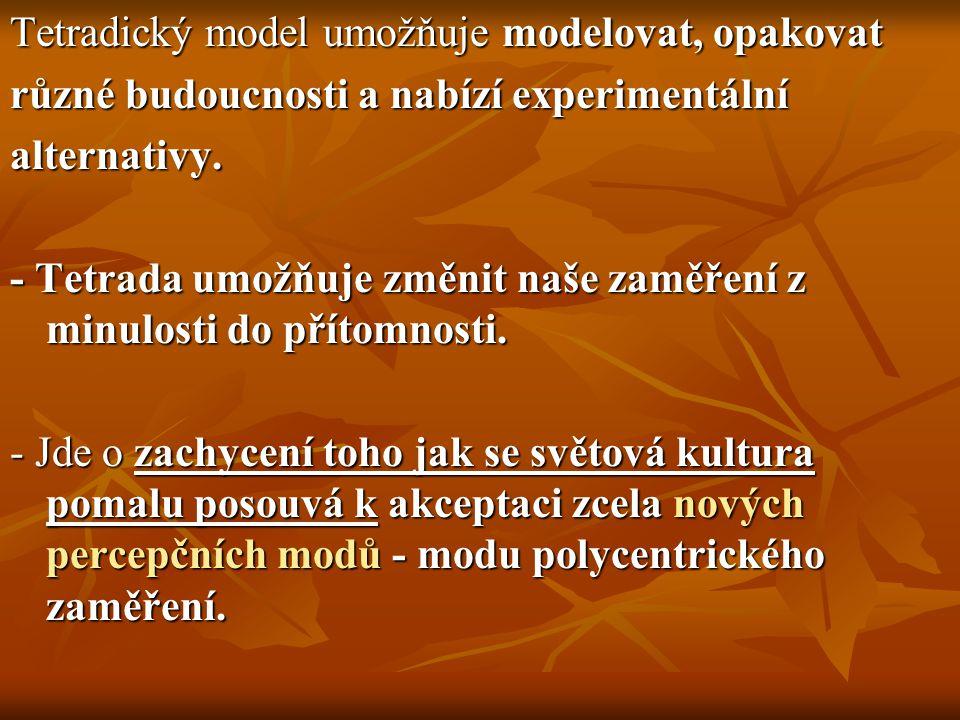 Tetradický model umožňuje modelovat, opakovat