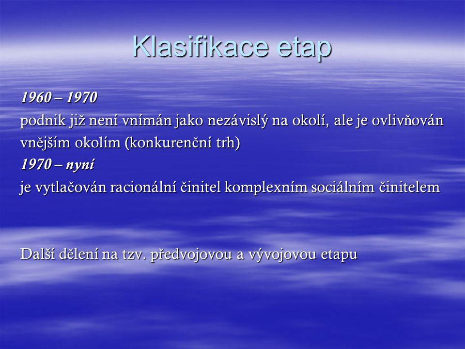 Klasifikace etap 1960 – 1970. podnik již není vnímán jako nezávislý na okolí, ale je ovlivňován. vnějším okolím (konkurenční trh)