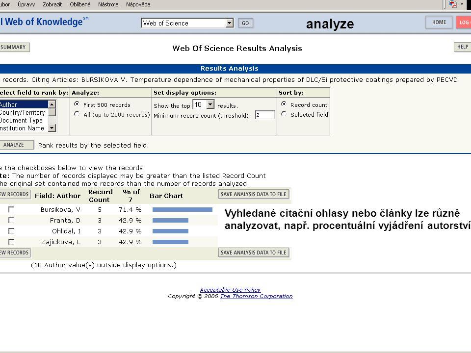 analyze Vyhledané citační ohlasy nebo články lze různě