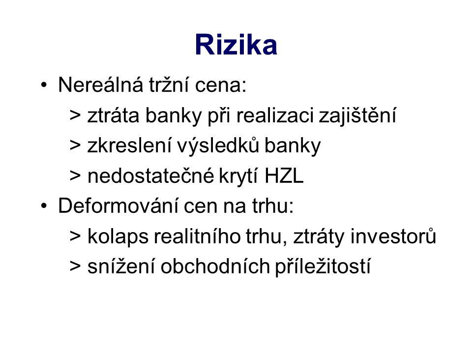 Rizika Nereálná tržní cena: > ztráta banky při realizaci zajištění