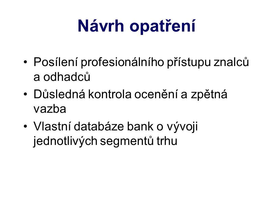 Návrh opatření Posílení profesionálního přístupu znalců a odhadců