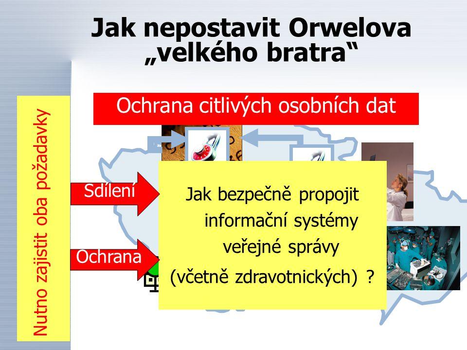 """Jak nepostavit Orwelova """"velkého bratra"""