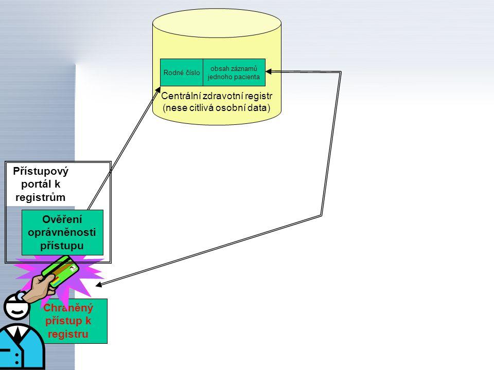 Přístupový portál k registrům
