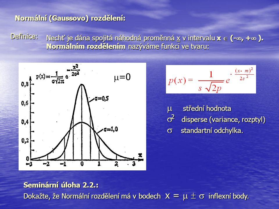 Normální (Gaussovo) rozdělení: