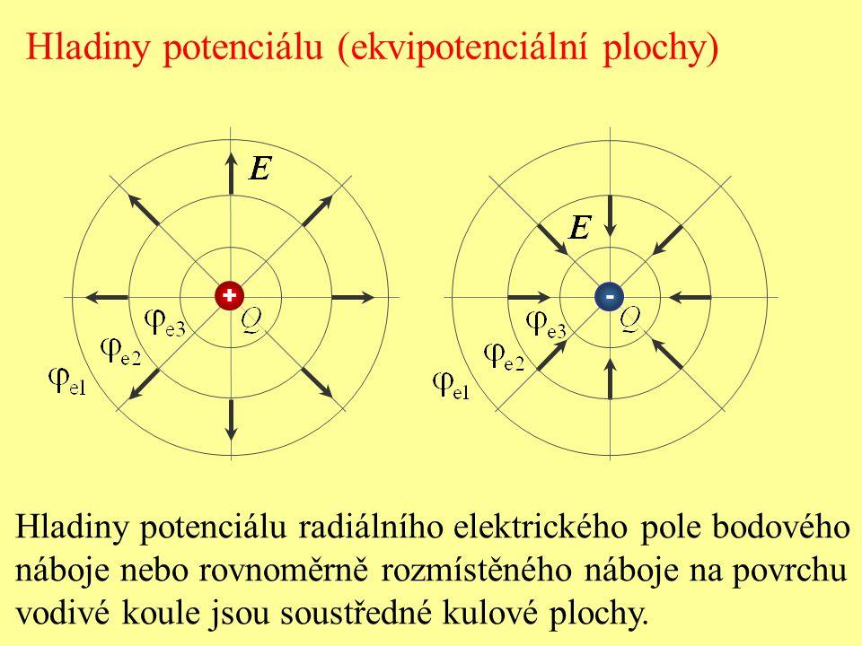 Hladiny potenciálu (ekvipotenciální plochy)