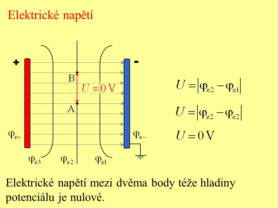 - Elektrické napětí Elektrické napětí mezi dvěma body téže hladiny