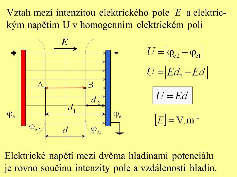 - Vztah mezi intenzitou elektrického pole E a elektric-