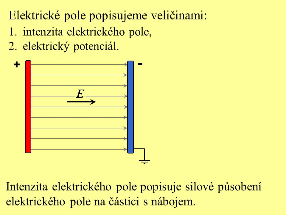- Elektrické pole popisujeme veličinami: