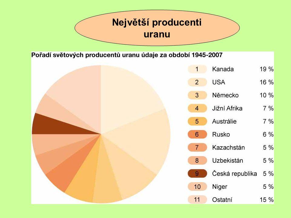 Největší producenti uranu