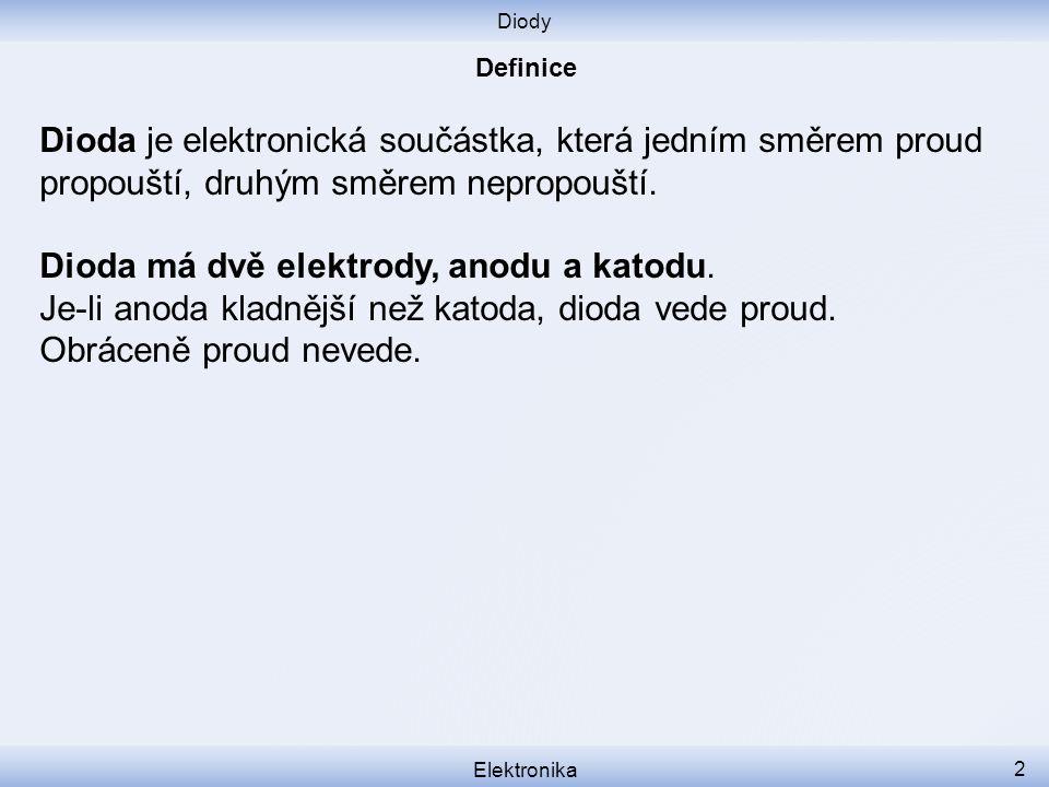Dioda má dvě elektrody, anodu a katodu.