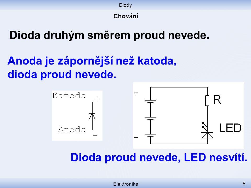 Dioda druhým směrem proud nevede.