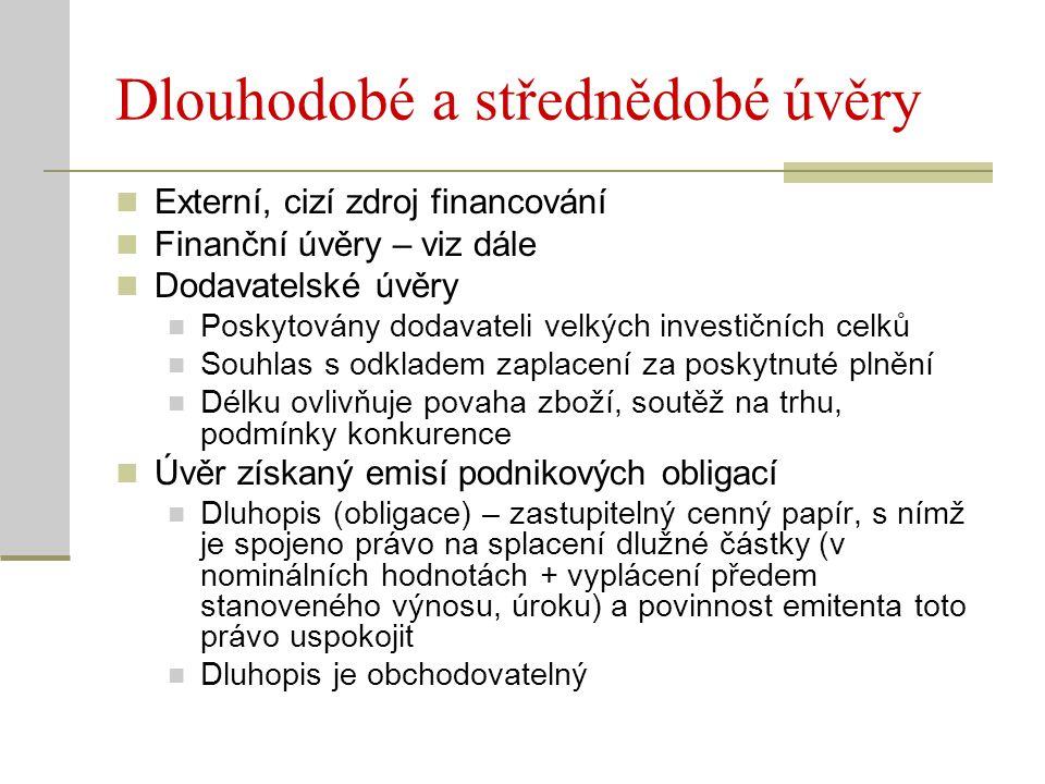 Dlouhodobé a střednědobé úvěry