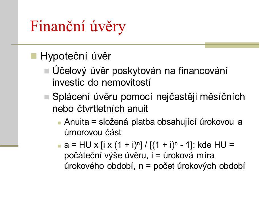 Finanční úvěry Hypoteční úvěr