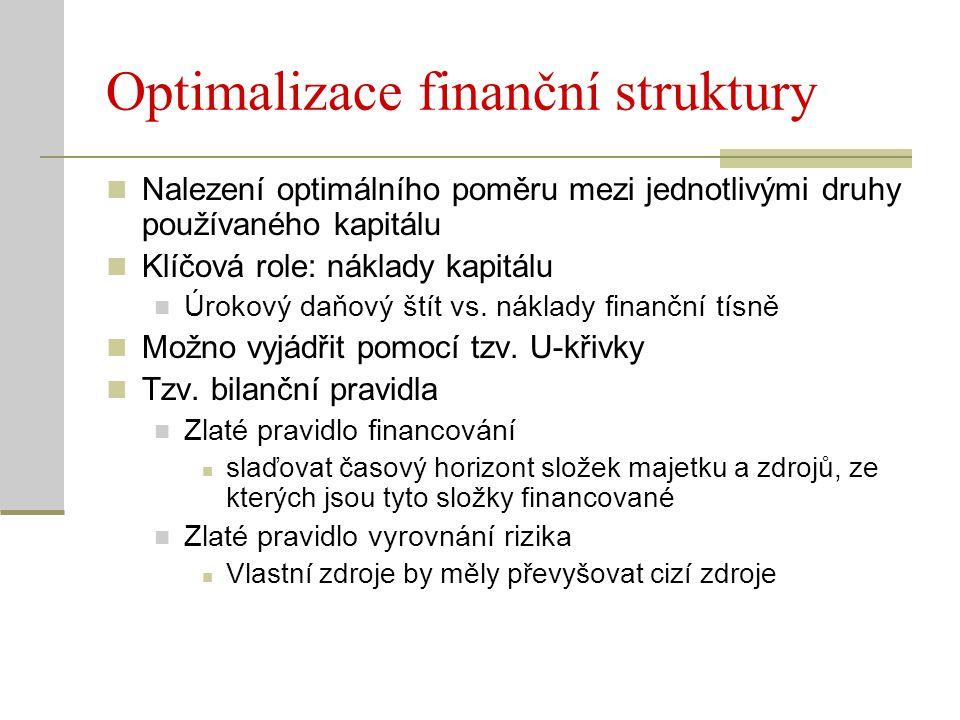 Optimalizace finanční struktury