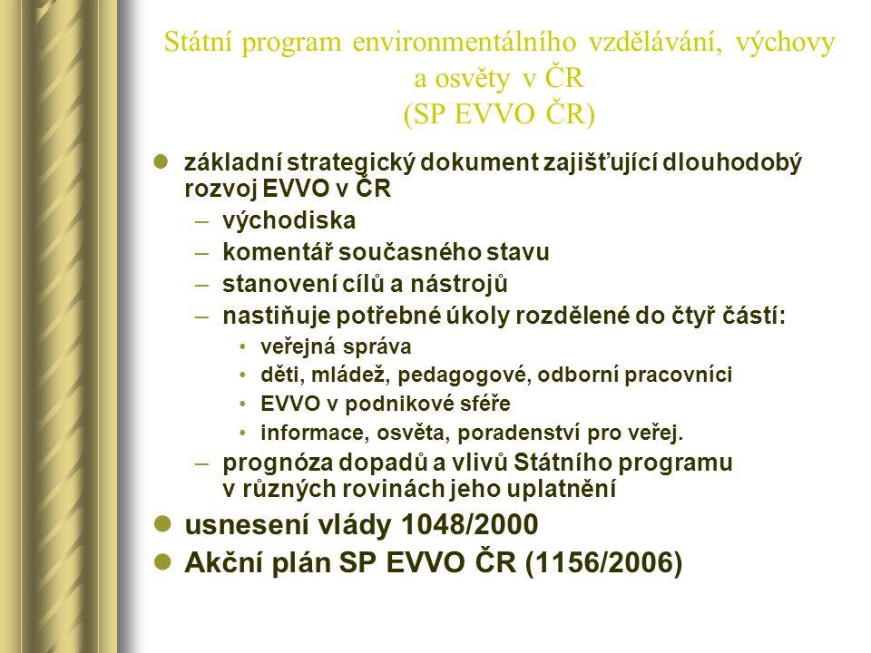 Státní program environmentálního vzdělávání, výchovy a osvěty v ČR (SP EVVO ČR)