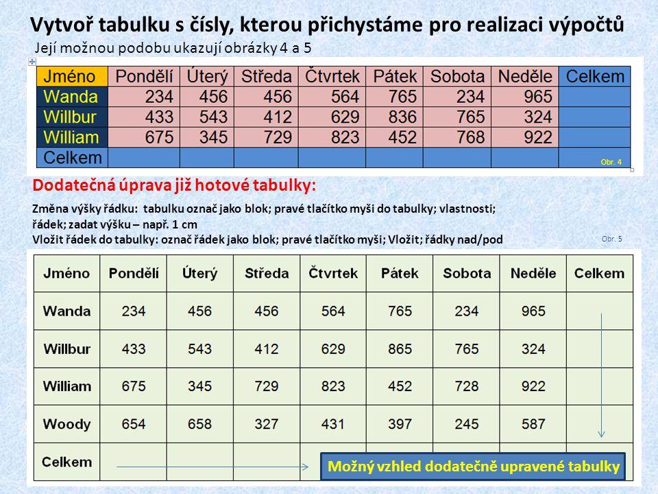 Vytvoř tabulku s čísly, kterou přichystáme pro realizaci výpočtů