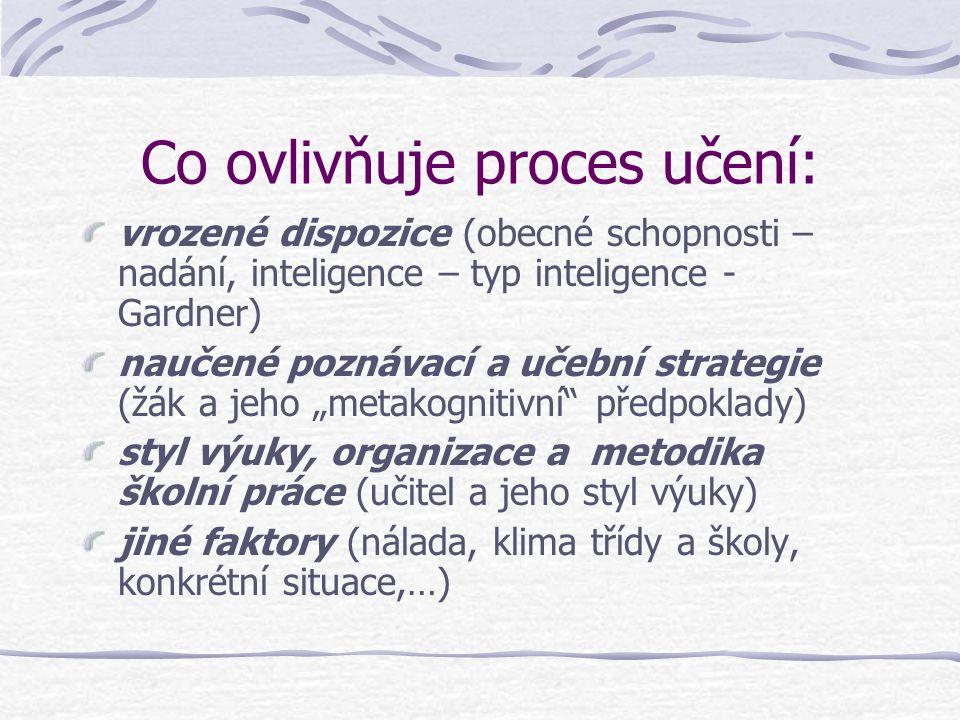 Co ovlivňuje proces učení: