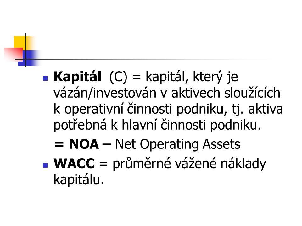 Kapitál (C) = kapitál, který je vázán/investován v aktivech sloužících k operativní činnosti podniku, tj. aktiva potřebná k hlavní činnosti podniku.