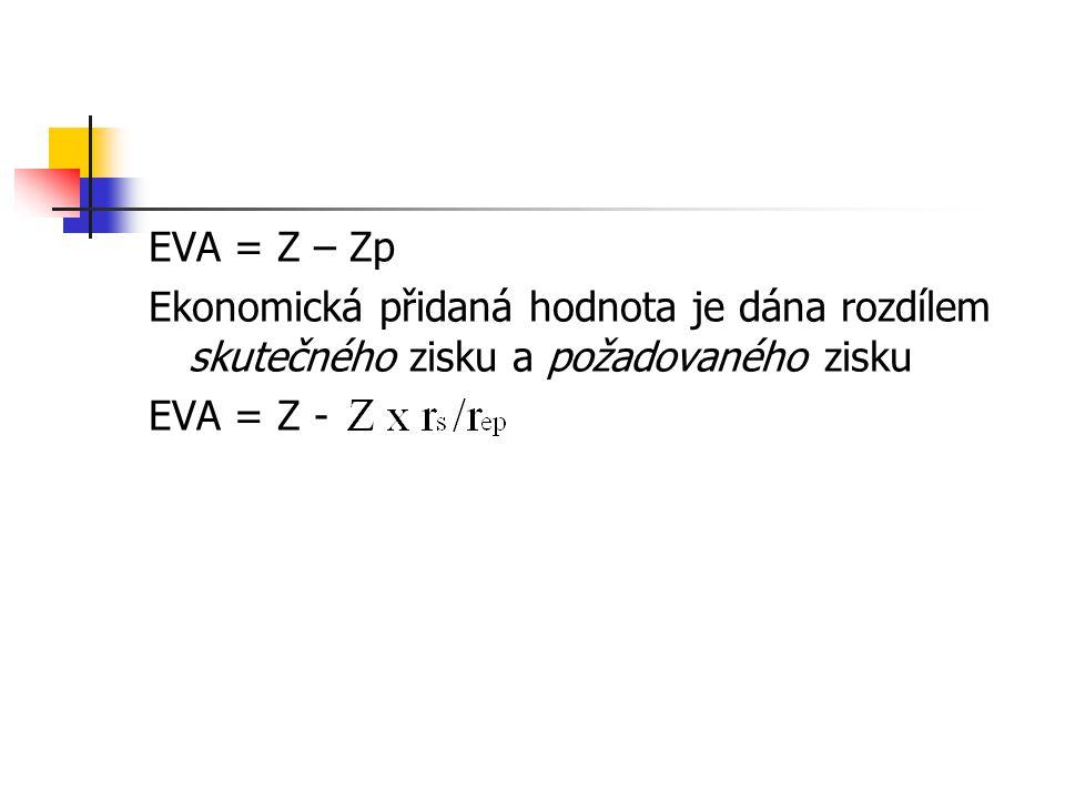 EVA = Z – Zp Ekonomická přidaná hodnota je dána rozdílem skutečného zisku a požadovaného zisku.