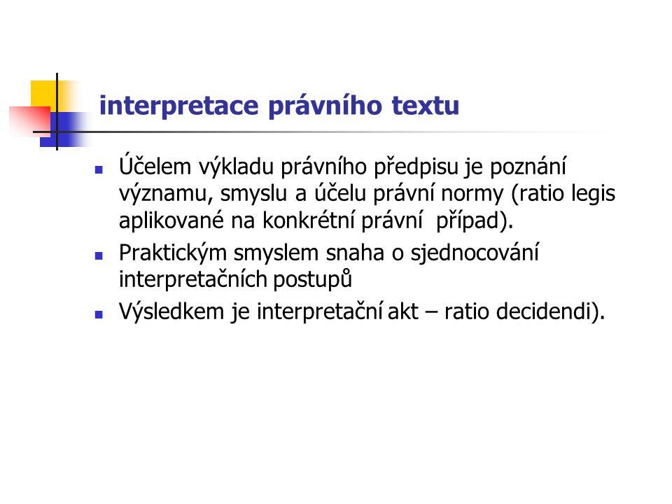 interpretace právního textu