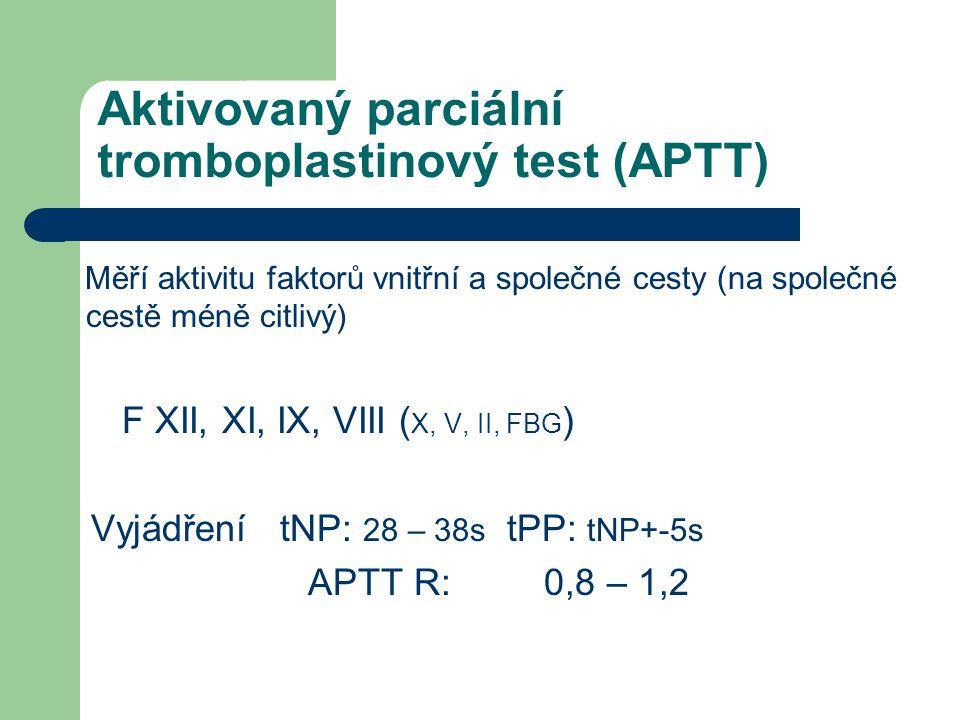 Aktivovaný parciální tromboplastinový test (APTT)