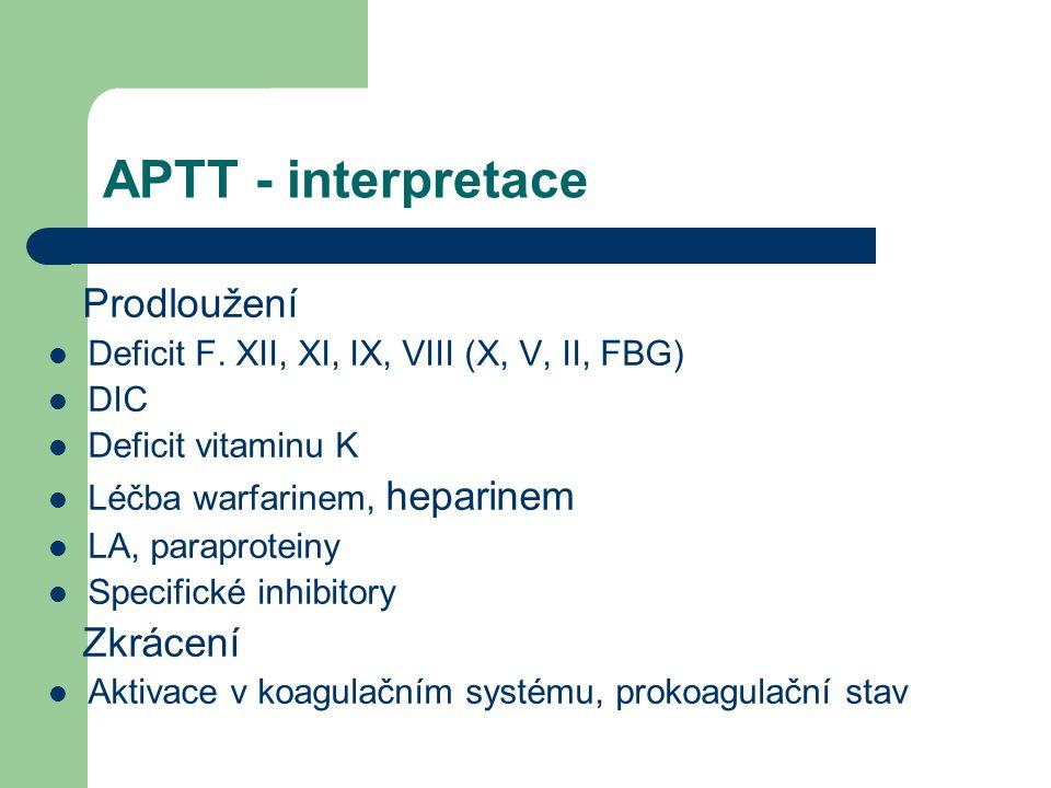 APTT - interpretace Prodloužení Zkrácení