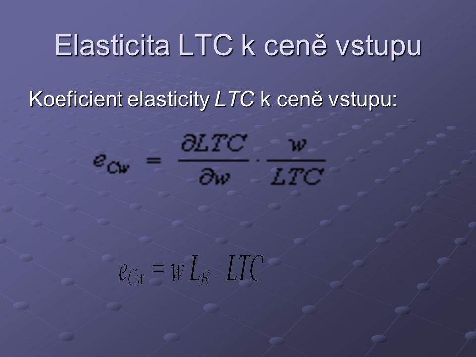 Elasticita LTC k ceně vstupu