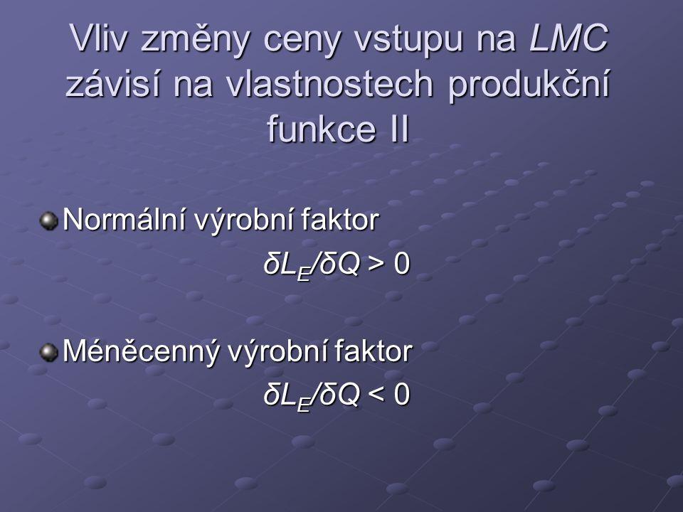 Vliv změny ceny vstupu na LMC závisí na vlastnostech produkční funkce II