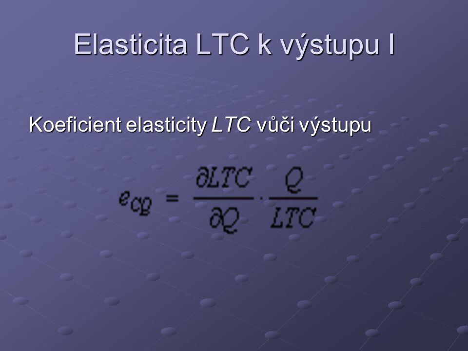 Elasticita LTC k výstupu I
