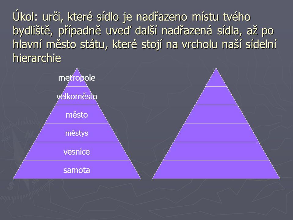 Úkol: urči, které sídlo je nadřazeno místu tvého bydliště, případně uveď další nadřazená sídla, až po hlavní město státu, které stojí na vrcholu naší sídelní hierarchie