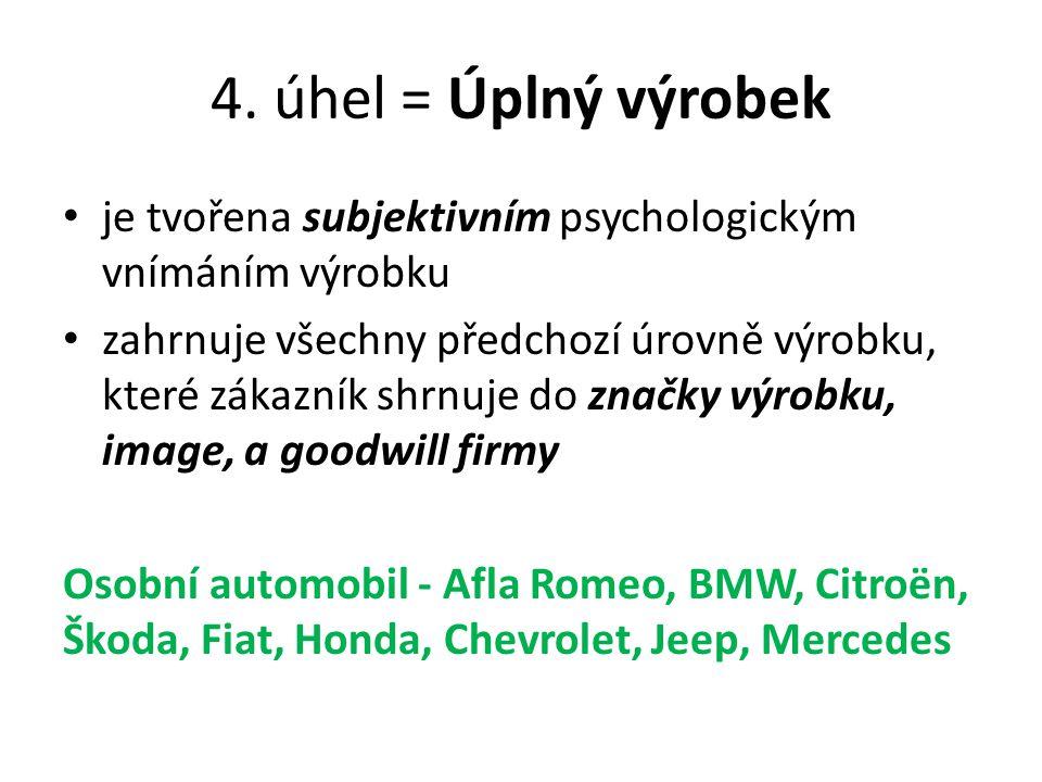 4. úhel = Úplný výrobek je tvořena subjektivním psychologickým vnímáním výrobku.