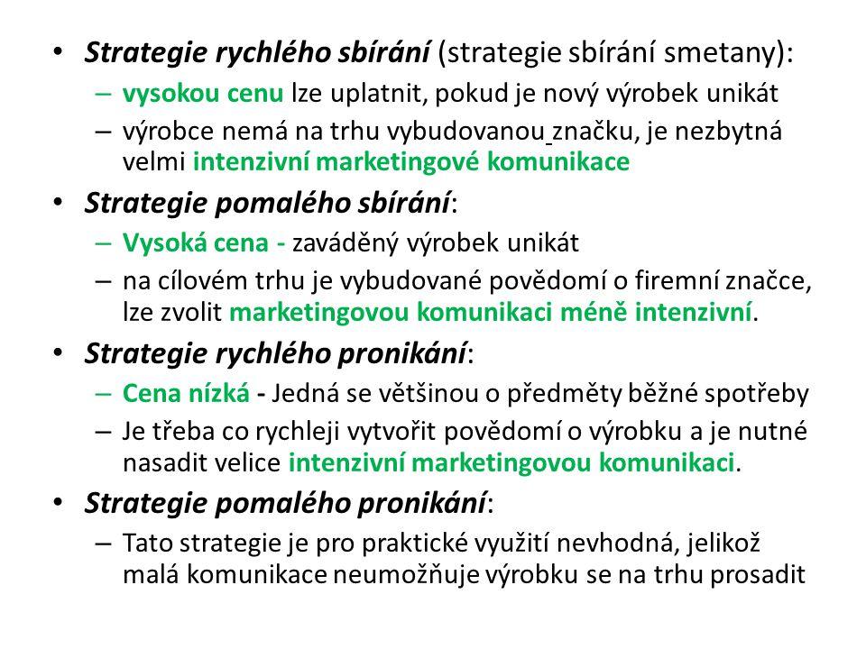Strategie rychlého sbírání (strategie sbírání smetany):