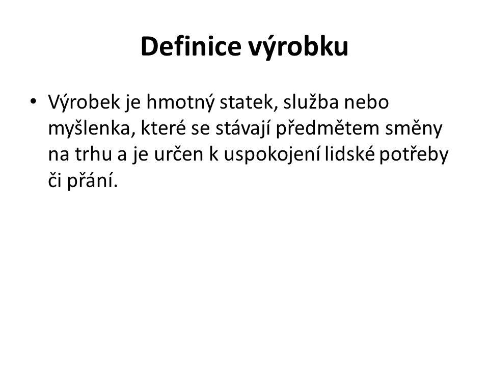 Definice výrobku