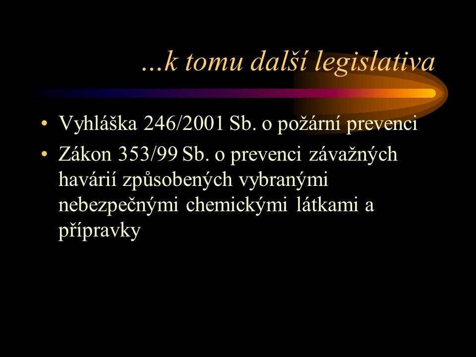 …k tomu další legislativa