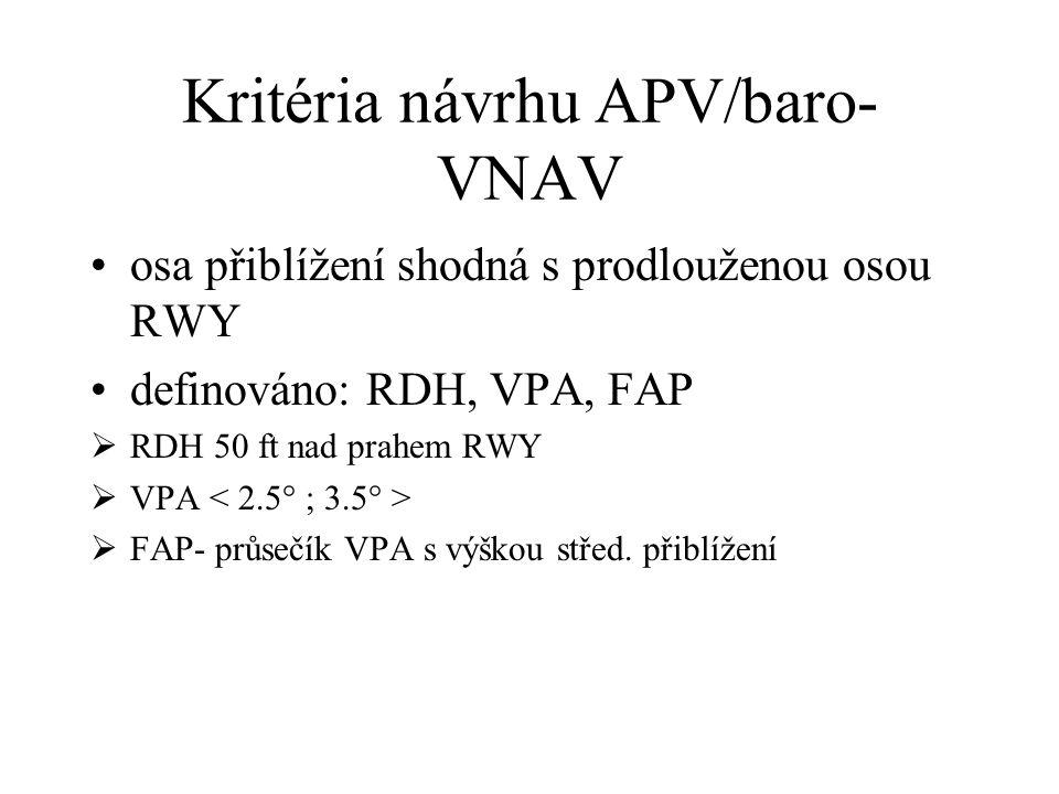 Kritéria návrhu APV/baro-VNAV