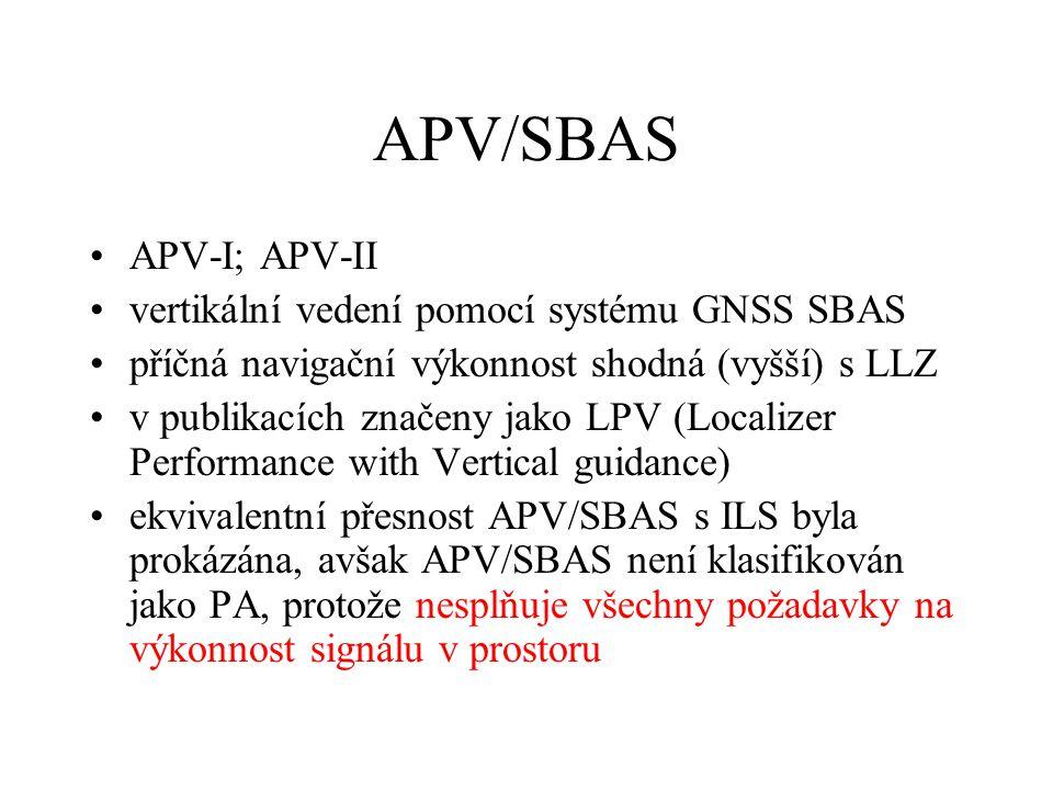 APV/SBAS APV-I; APV-II vertikální vedení pomocí systému GNSS SBAS