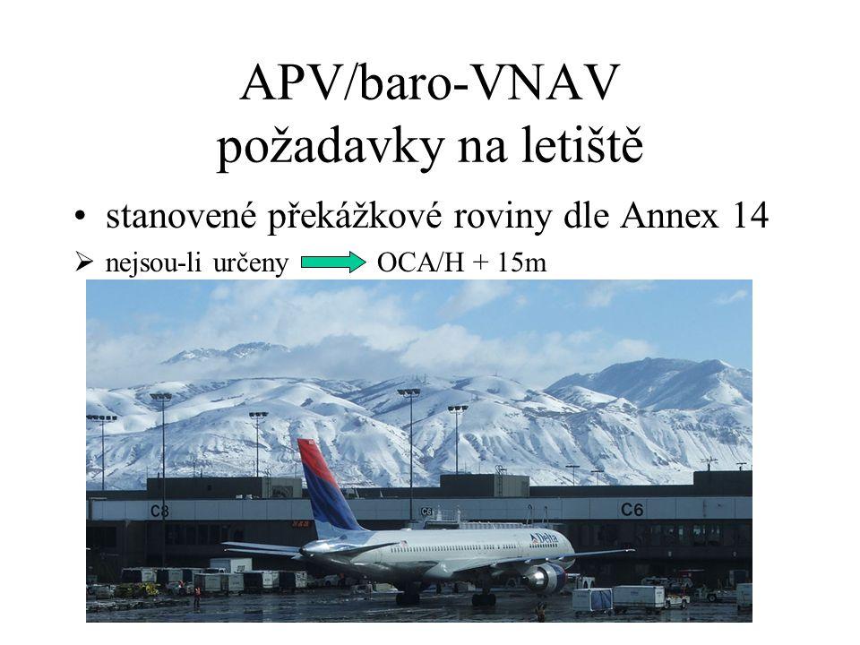 APV/baro-VNAV požadavky na letiště