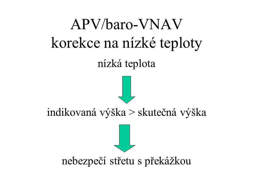 APV/baro-VNAV korekce na nízké teploty