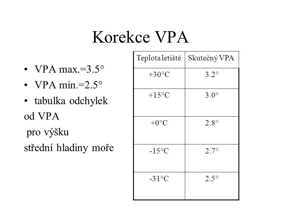Korekce VPA VPA max.=3.5° VPA min.=2.5° tabulka odchylek od VPA