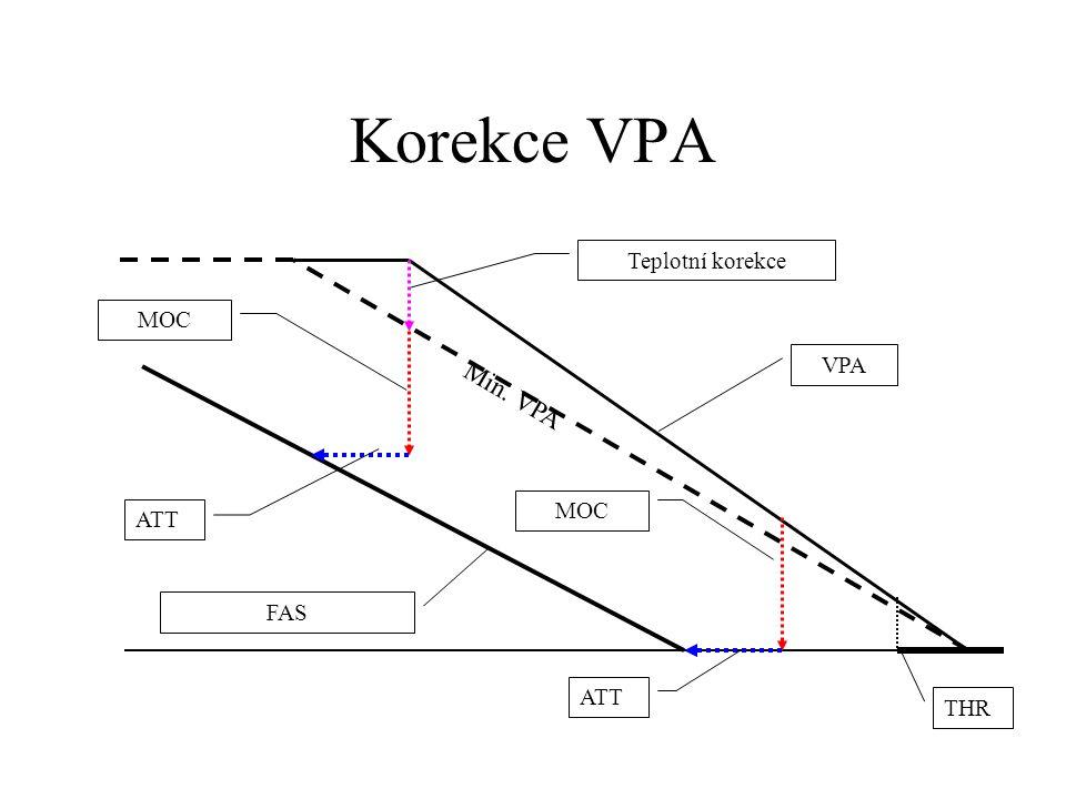 Korekce VPA VPA MOC Teplotní korekce ATT THR FAS Min. VPA