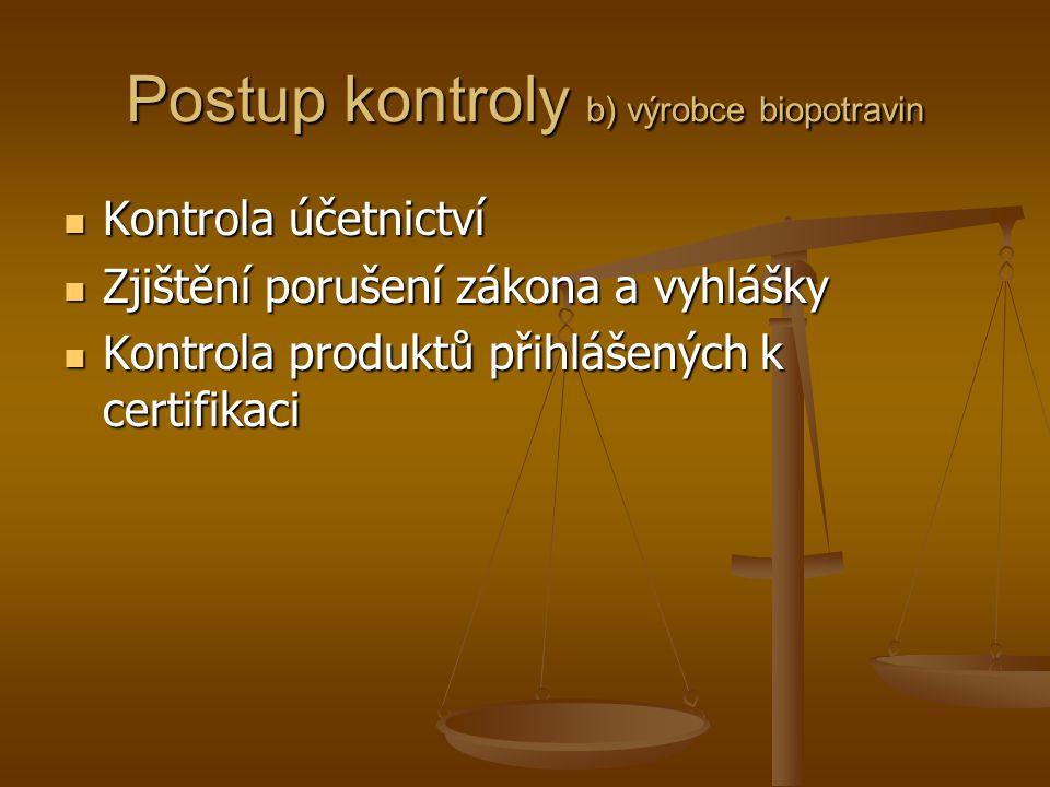 Postup kontroly b) výrobce biopotravin