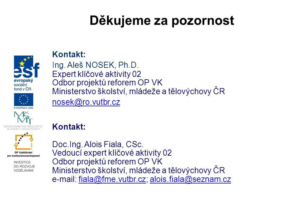 Děkujeme za pozornost Kontakt: Ing. Aleš NOSEK, Ph.D.