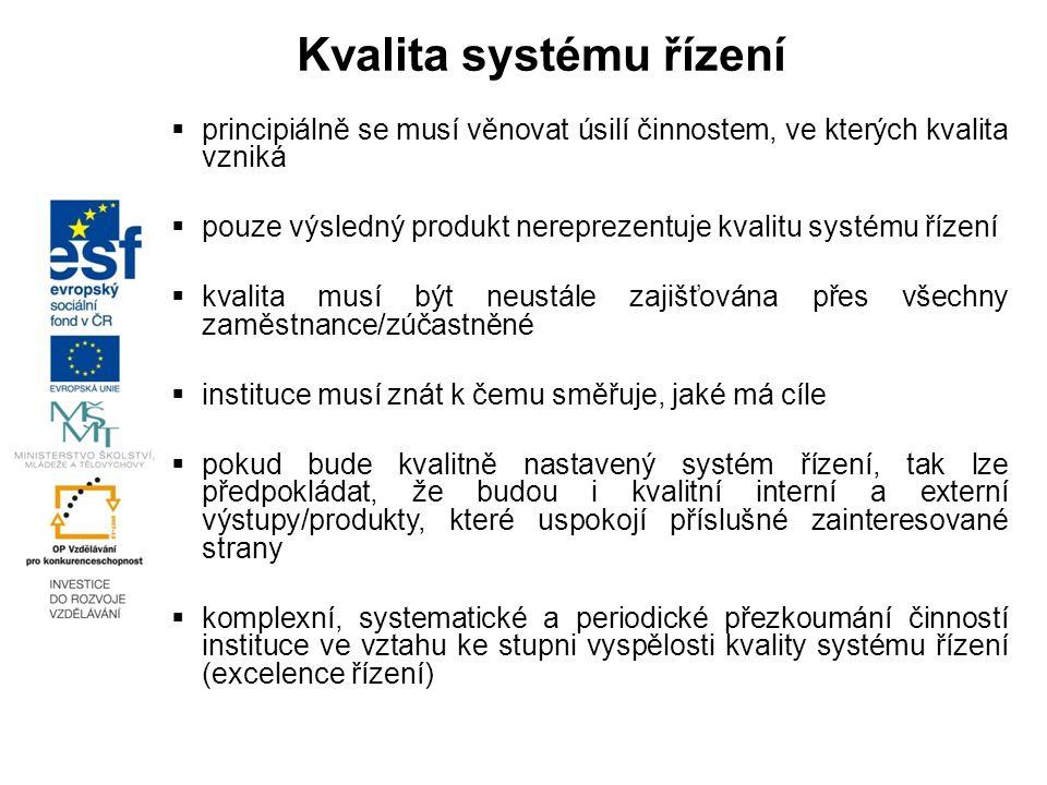Kvalita systému řízení