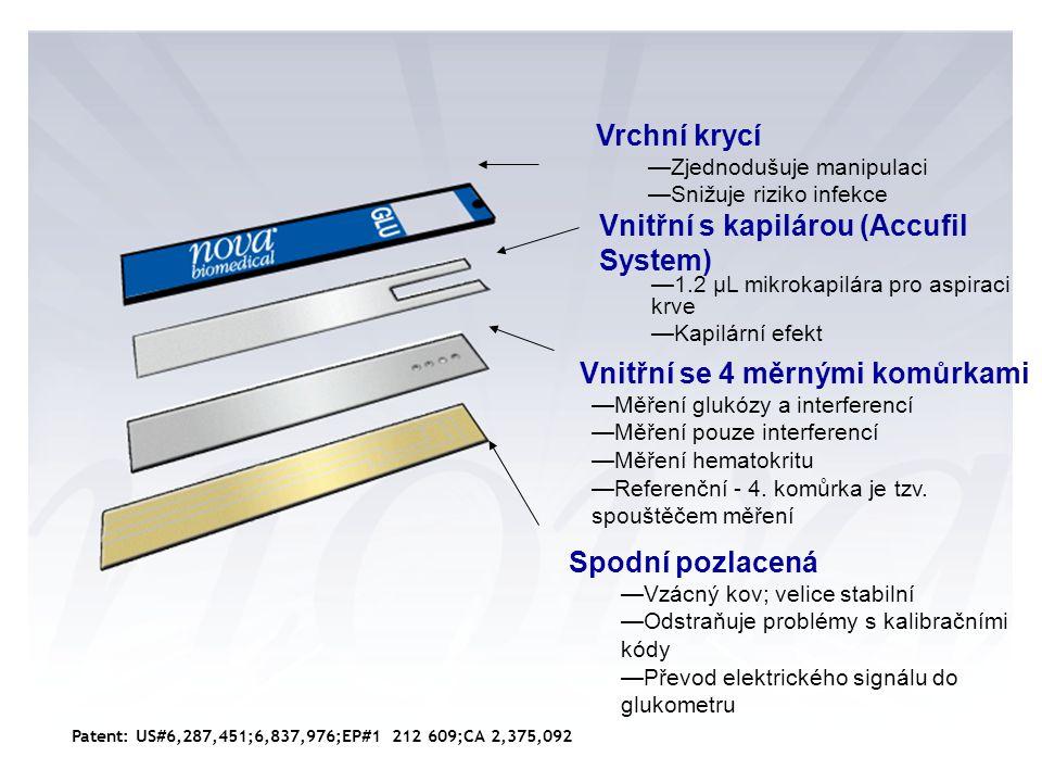 Vnitřní s kapilárou (Accufil System)