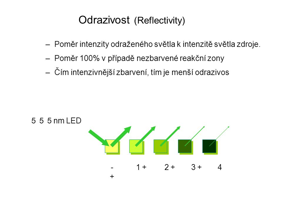 Odrazivost (Reflectivity)